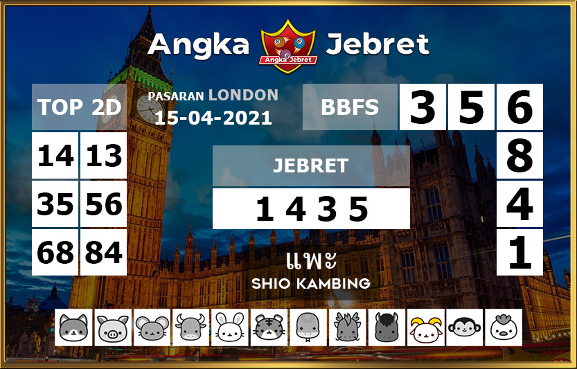 Rumus Ramalan Togel London hari ini Khamis, 15 April 2021