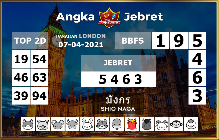 Rumus ramalan Togel London hari ini Rabu 7 April 2021