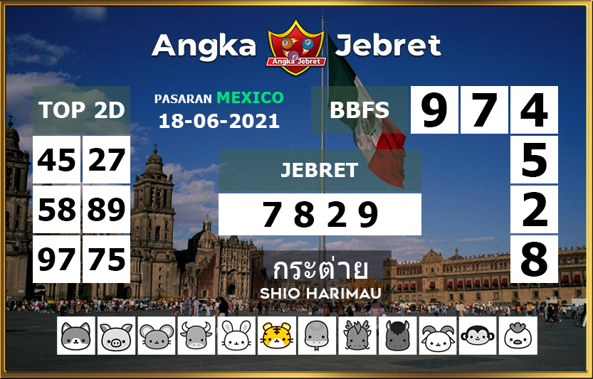 Mexico Lottery Forecast Form Today Friday 18 June 2021