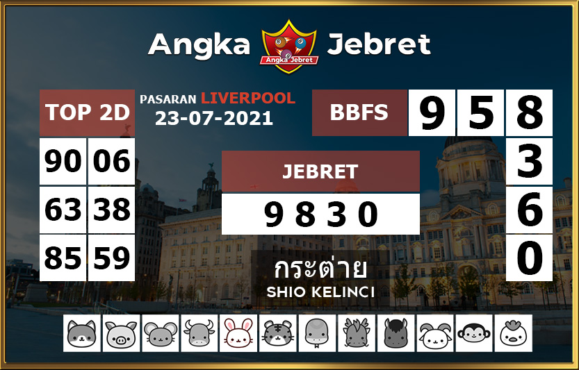 Liverpool Togel Prediction Formula Today Friday 23 July 2021