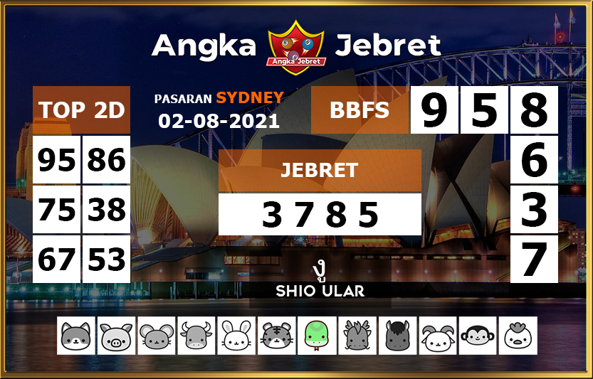 Today's Sydney Lottery Forecast Formula for Monday, August 2, 2021
